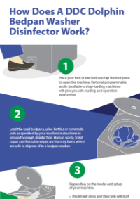 How A Bedpan Washer Disinfector Works