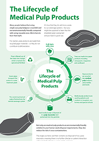 Life-of-pulp-Infographic