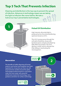 Top-5-Tech-That-Prevents-Infection-Infographic
